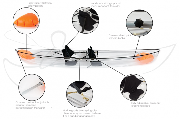 Features of The Crystal Explorer clear kayak