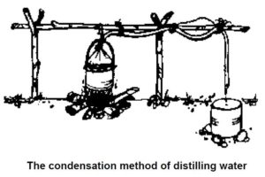 Where to find water via the condensation method